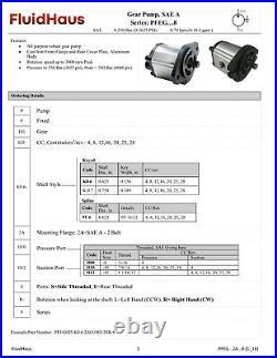 Hydraulic Gear Pump 20cc/rev 15.7 gpm @ 3000rpm 3625psi Spline Shaft SAE A CW