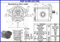Hydraulic Gear Pump 2-6 GPM 9 Tooth Spline Shaft SAE A-2 Bolts CCW Aluminium