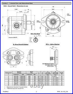 Hydraulic Gear Pump 4cc/rev 3.1 gpm @3000rpm 3625psi Spline Shaft 6.7HP CC