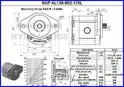 Hydraulic Gear Pump 5-22 GPM 13 Tooth Spline Shaft SAE B-2 Bolts CCW Aluminium